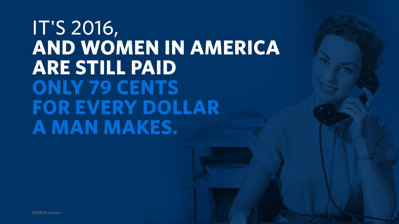 Women are still getting paid 79 cents for every dollar a man makes