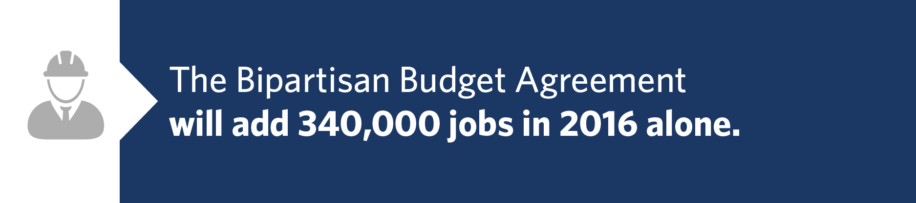 Bipartisan Budget Agreement Adds 340,000 Jobs