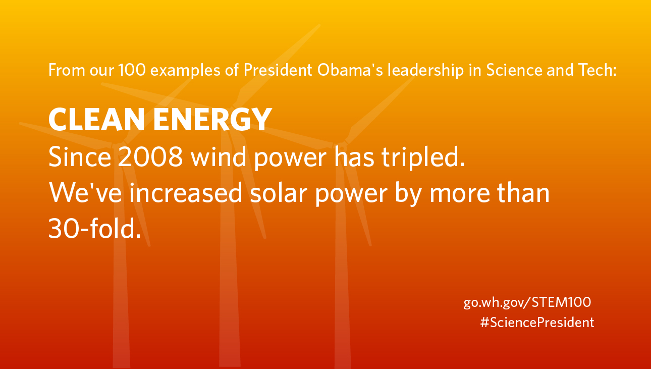GRAPHIC: From our 100 examples of President Obama's leadership in Science and Tech: Clean Energy: Since 2008 wind power has tripled. We've increased solar power by more than 30-fold.