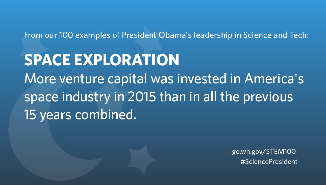 GRAPHIC: From our 100 examples of President Obama's leadership in Science and Tech: Space Exploration: More venture capital was invested in America's space industry in 2015 than in all the previous 15 years combined.