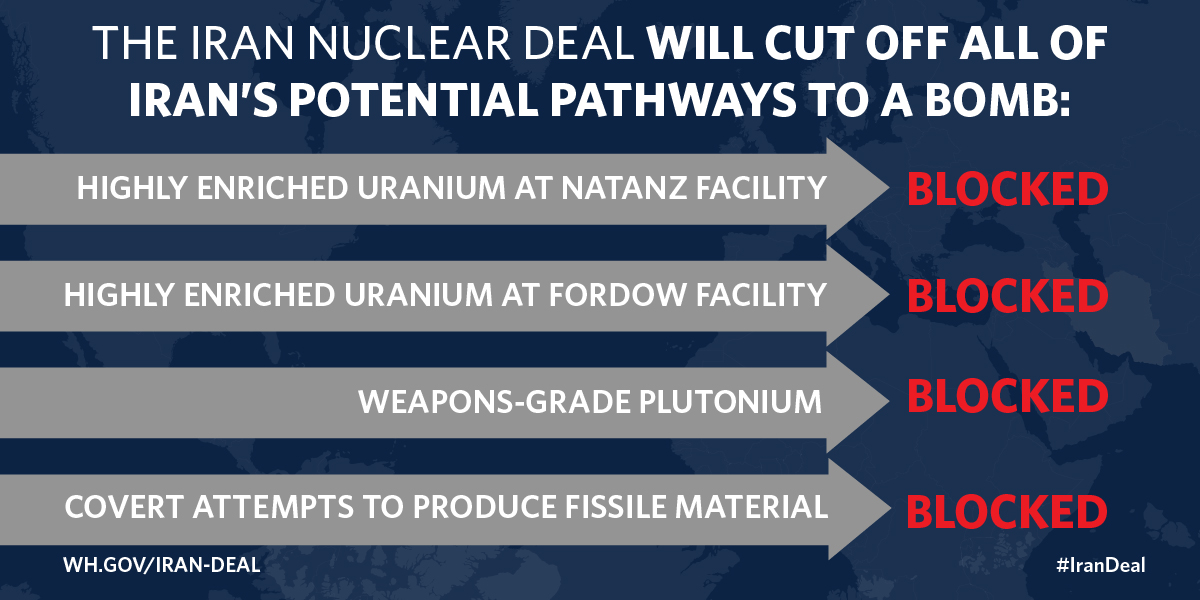 The Iran deal blocked pathways