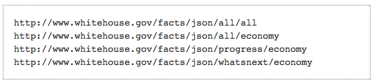 JSON valid URLS