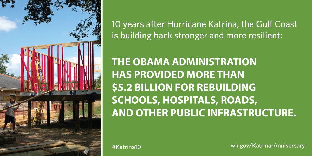 We've provided more than $5.2 billion since 2009 for rebuilding schools, hospitals, roads, police and fire stations, and historic museums and buildings.